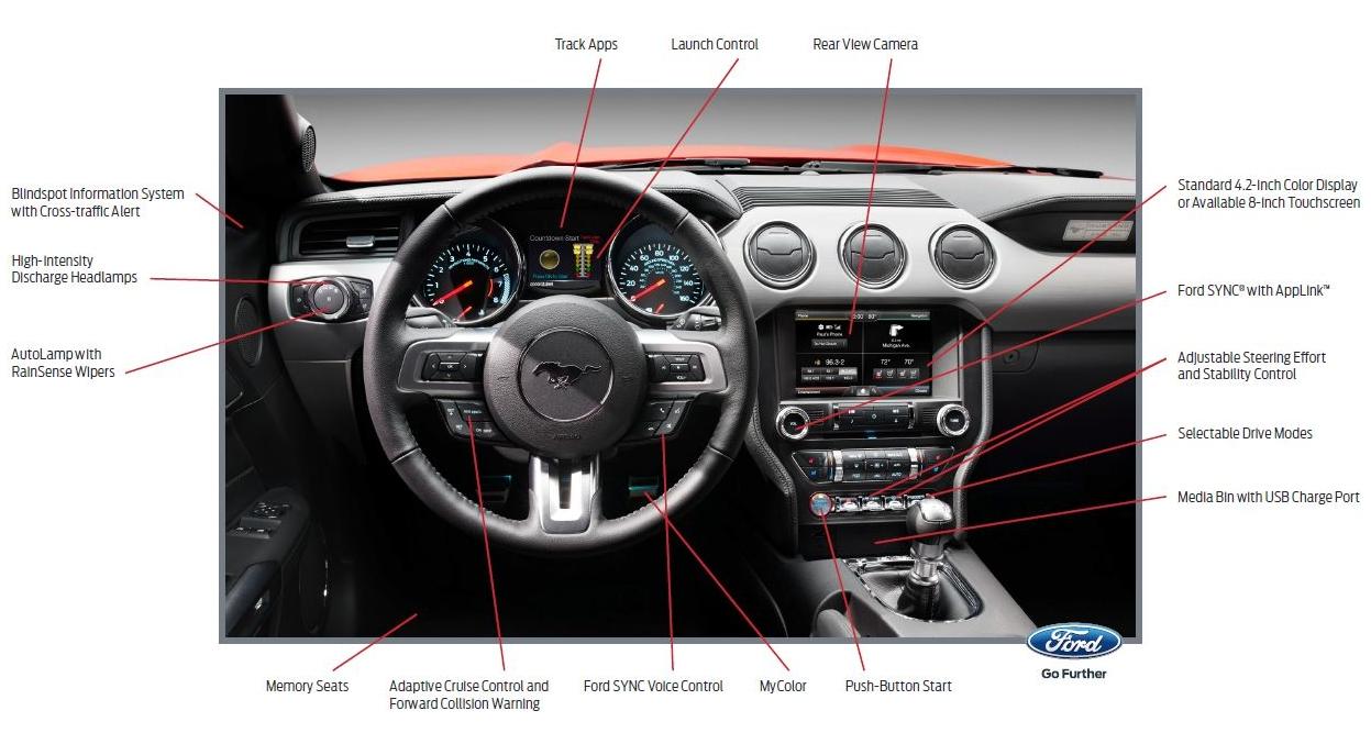 Ford Mustang GT 2015 панель управления