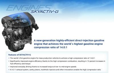 Двигатель Mazda SkyActiv со степенью сжатия 14