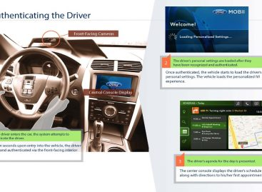 Приложение Project Mobil поможет Ford узнавать своих владельцев