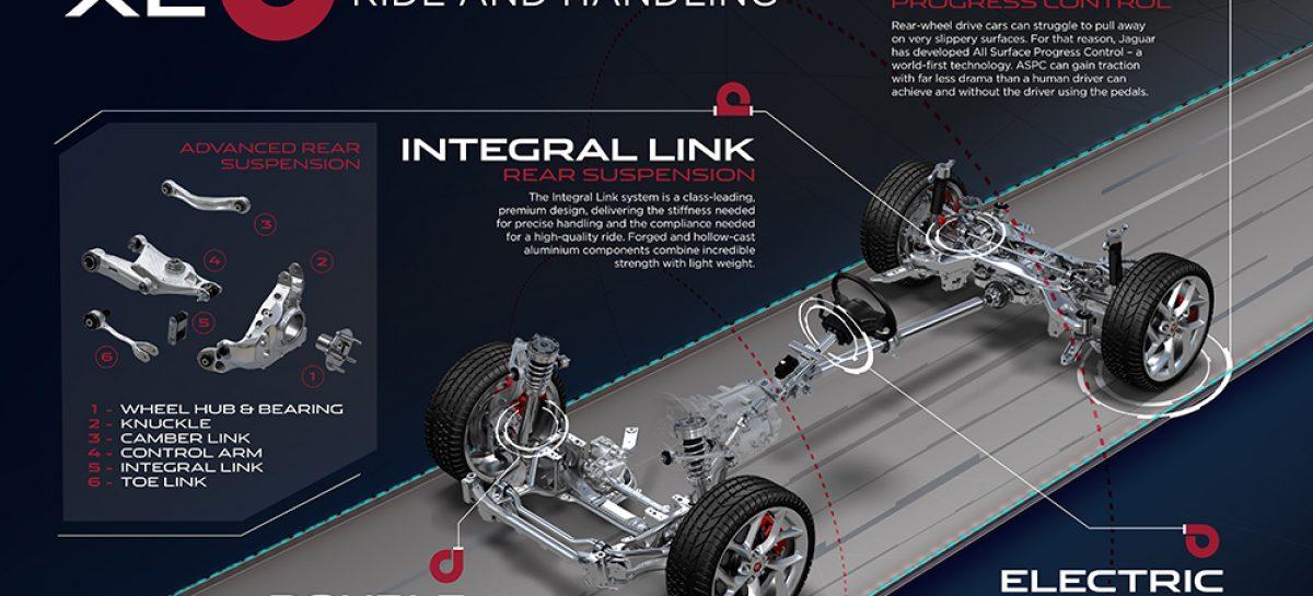 Новый Jaguar XE – новая мультимедиа система