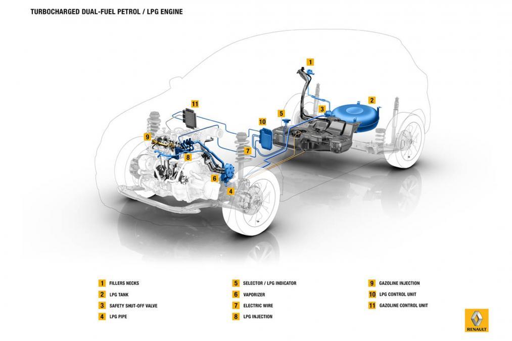 Двухтопливный трехцилиндровый двигатель (бензин СПГ)
