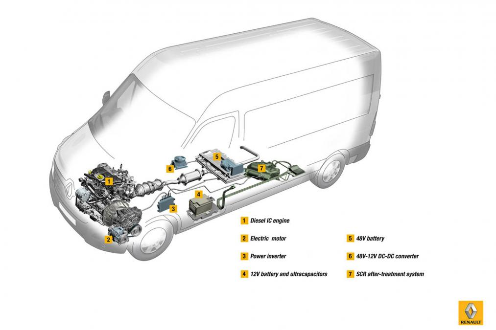 Мягкий дизельный гибрид для микроавтобусов