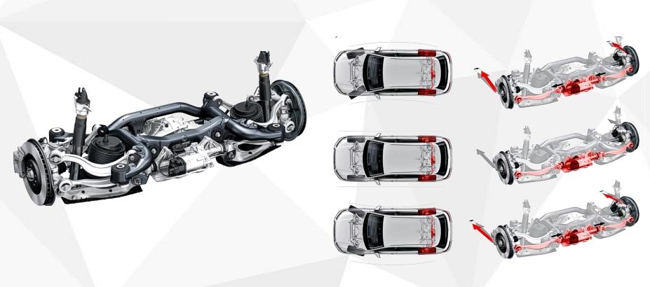 Управляемая подвеска Audi Q7 2015
