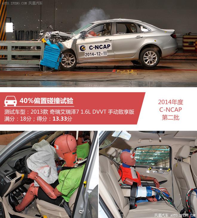 Краш-тесты C-NCAP седана Chery Arrizo 7