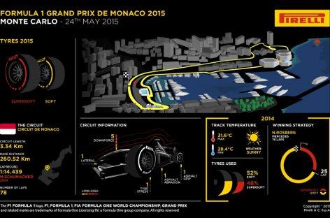На Гран-При Монако Pirelli представит новые свергмягкие шины P Zero Red