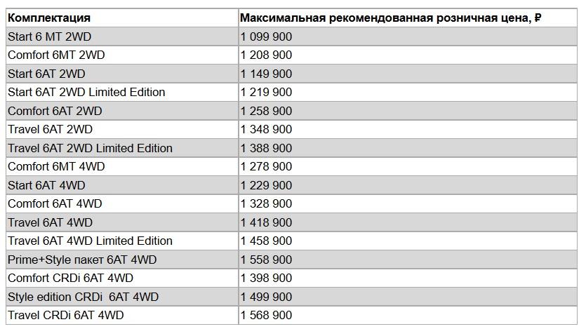 Цены на Hyundai ix35