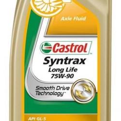Castrol Syntax
