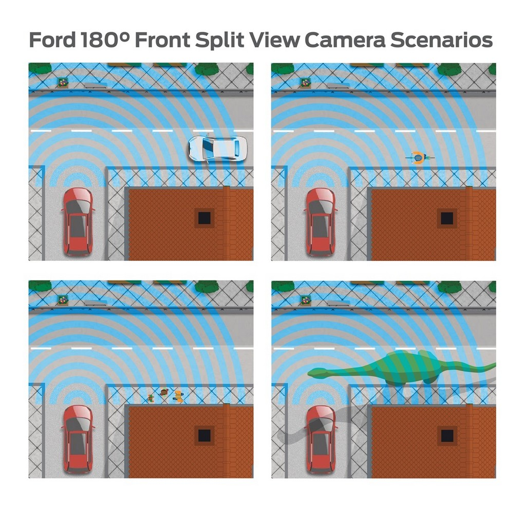 Камера комбинированного бокового обзора Ford