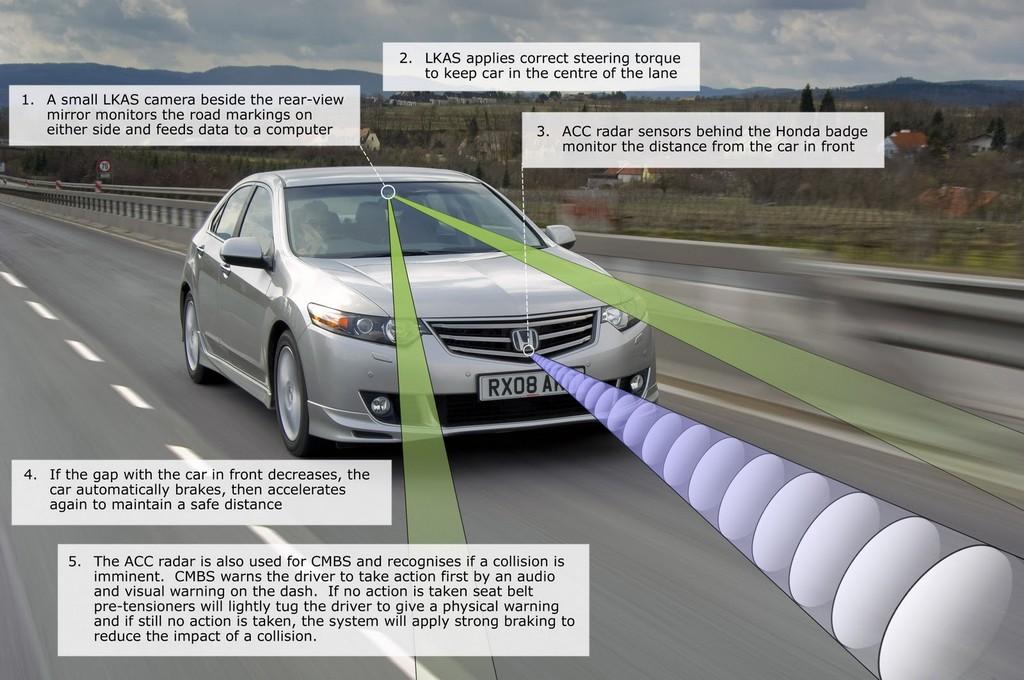 Система автоматического экстренного торможения Honda