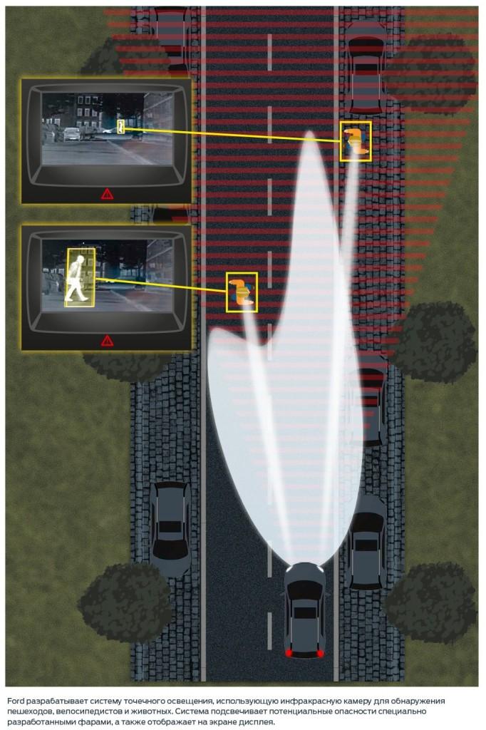 an adaptive smart lighting system A dynamic adaptive light field sampling approach the lighting system with dynamic adaptive a dynamic adaptive light field sampling approach for smart lighting.