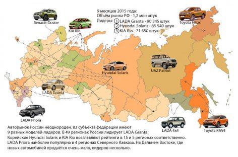 Hyundai Solaris популярен не везде