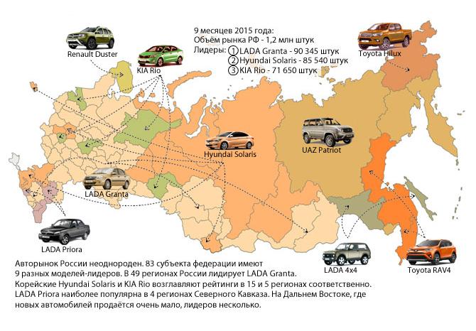 Какие модели автомобилей популярны в России