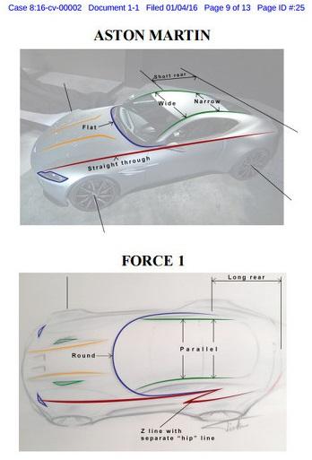 Aston Martin и Force 1
