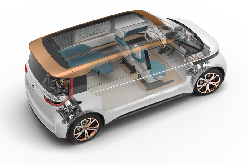 Концепт Volkswagen Budd-e