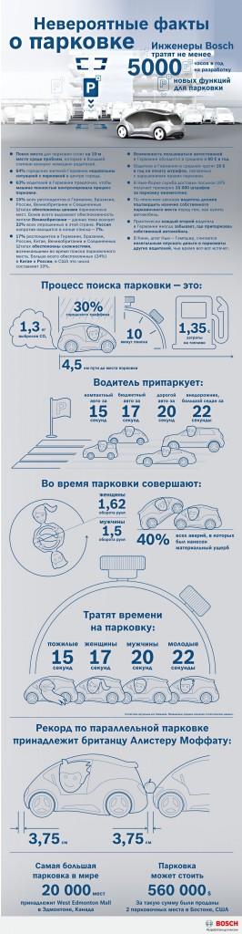 Интересные факты о парковке