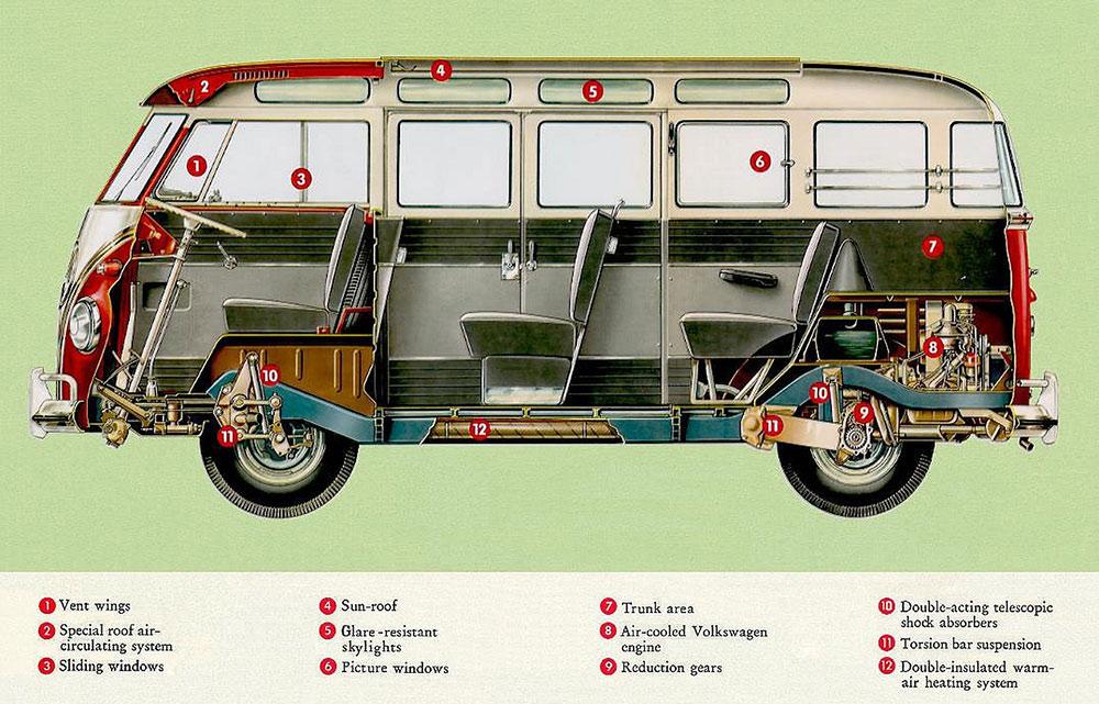 Volkswagon Transporter