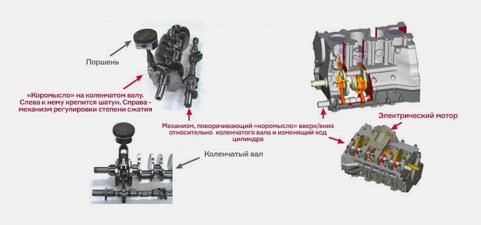 Infinity Engine1