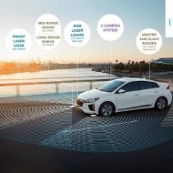 Компания Hyundai Motor представила беспилотный автомобиль со скрытым лидаром