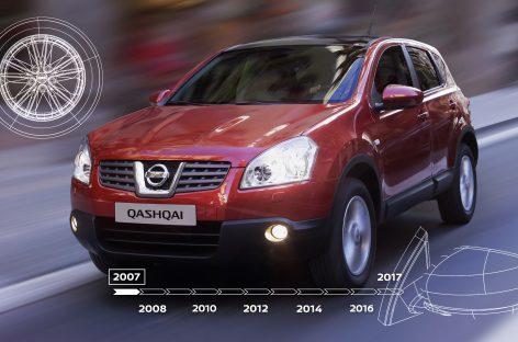 10 лет со старта продаж модели Nissan Qashqai