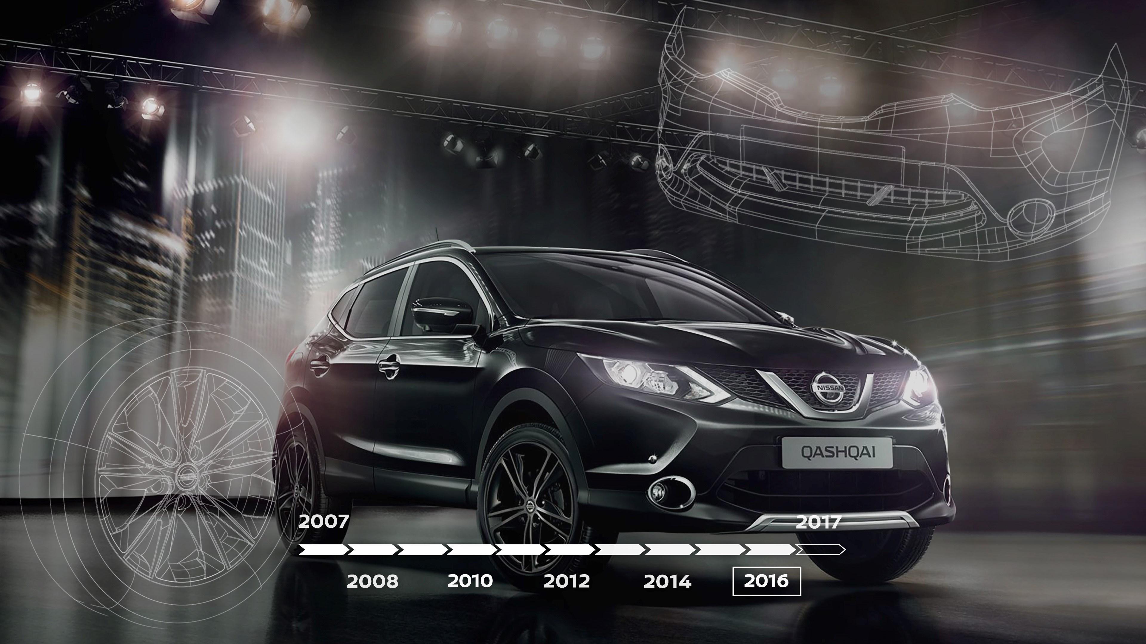 Nissan previews Qashqai 10th anniversary