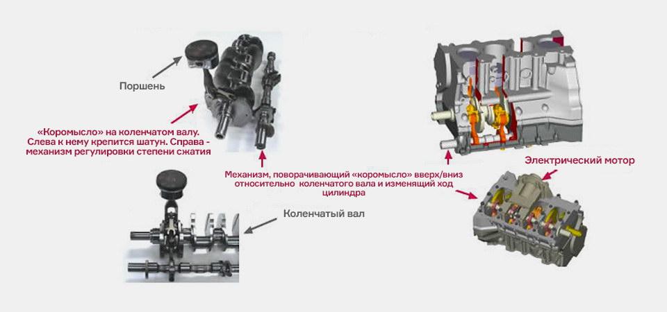 двигатель Инфинити