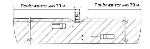 Система помощи при движении задним ходом (RCTA)