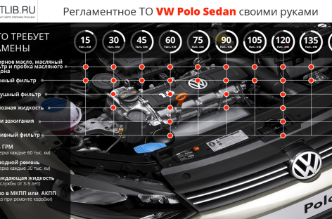 Регламент технического обслуживания VW Polo Sedan