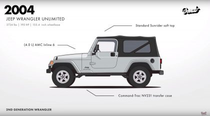 jeep evolution