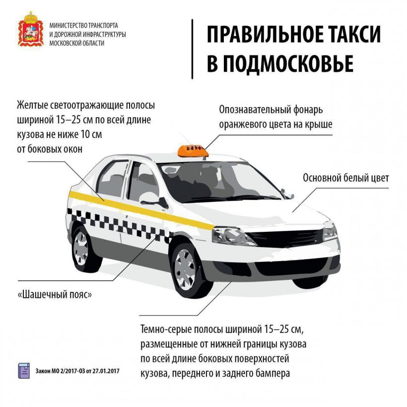 атрибутика такси