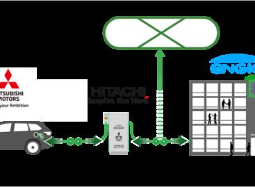 Круговорот энергии: от здания к электрокару и обратно