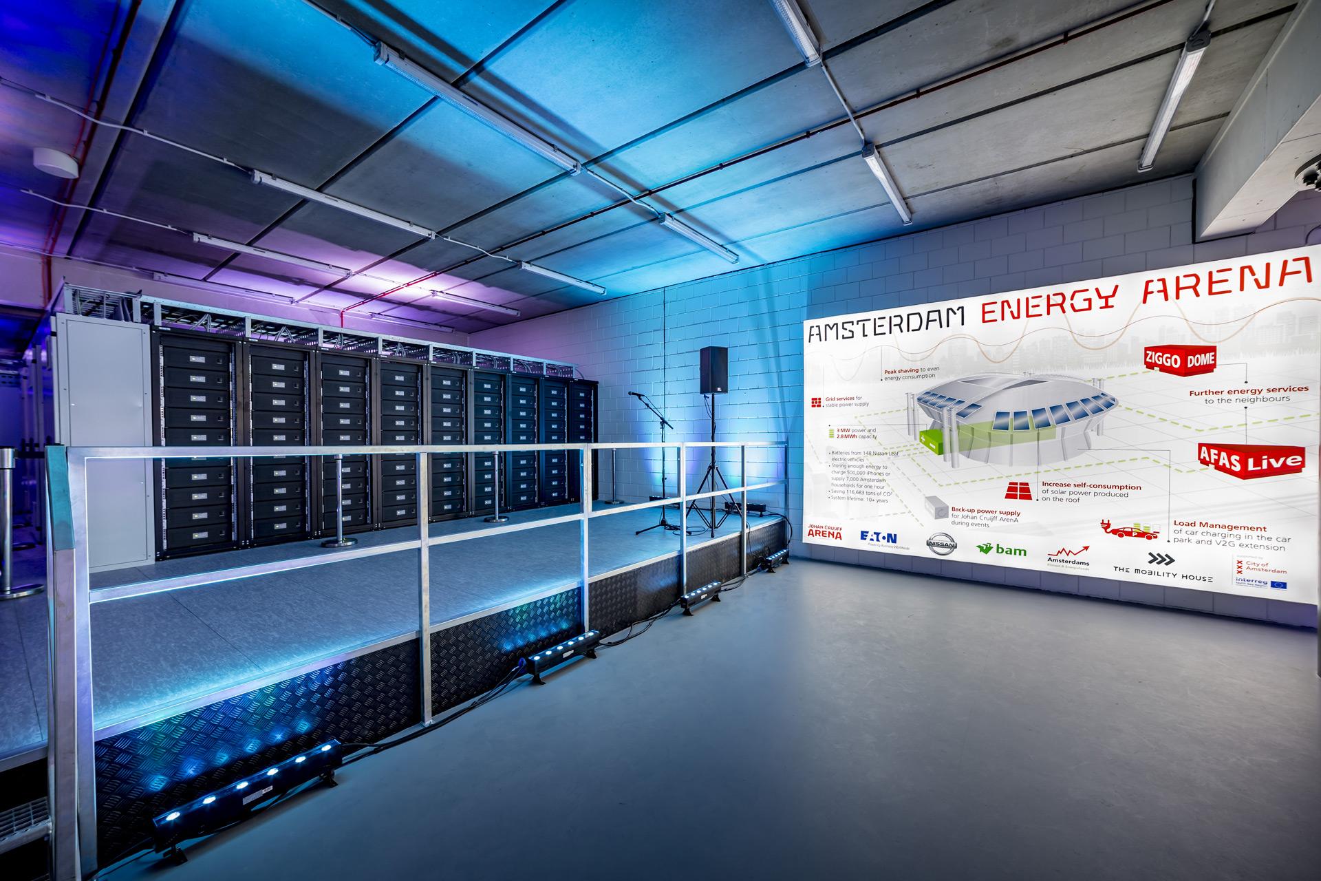 На стадионе Amsterdam ArenA запущена крупнейшая в Европе энергетическая экосистема