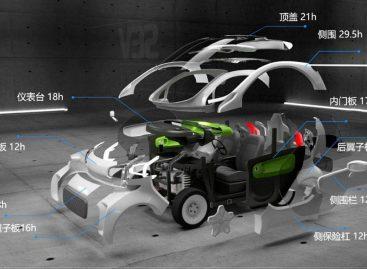 Массовая 3D печать автомобилей – скоро в Китае