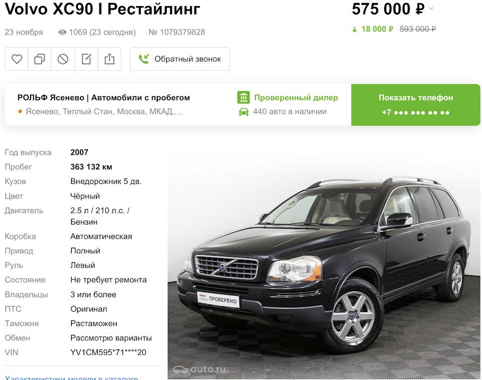 Объявления с авто.ру