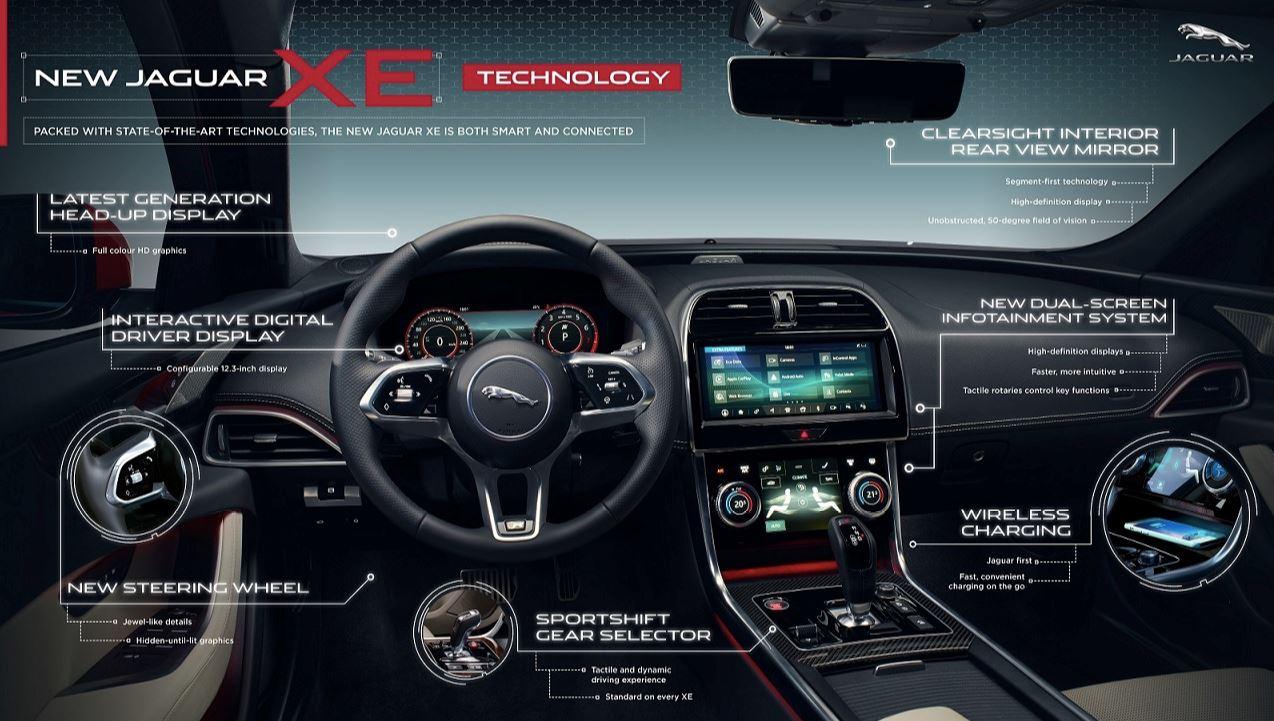 Jaguar XE 2020 (5)