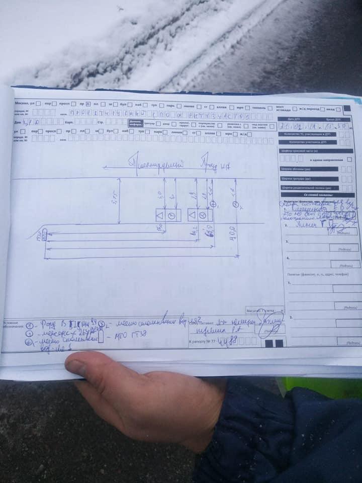 Документ протокол