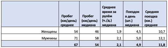 Таблица_женщины_мужчины