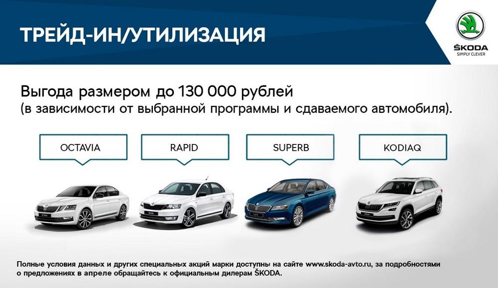 SKODA предлагает клиентам выгодные условия на покупку автомобилей в апреле (2)