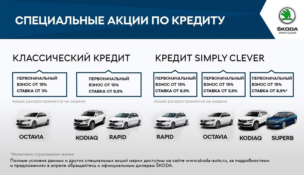 SKODA предлагает клиентам выгодные условия на покупку автомобилей в апреле (4)