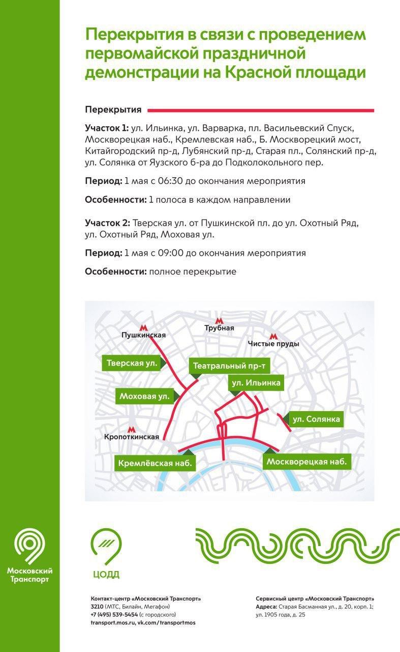 Схема перекрытия на Красной площади