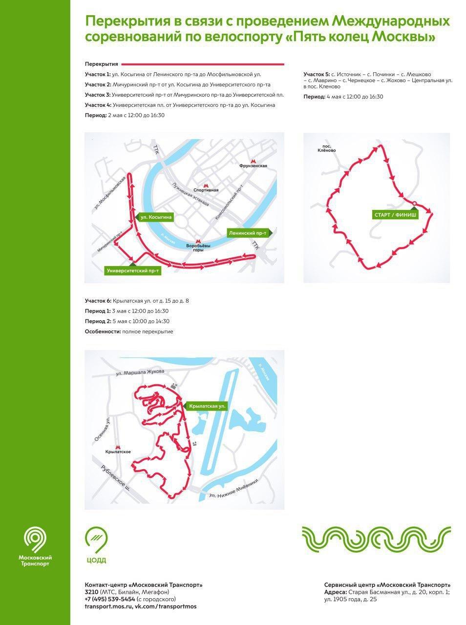 схема перекрытия соревнования по велоспорту