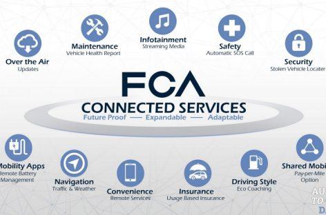 FCA объявила о запуске автомобильной экосистемы в 2019 году