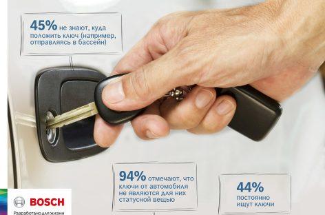 Исследование Bosch: две трети немецких водителей считают ключи от автомобиля неудобными для использования
