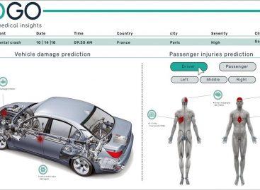 Hyundai Motor и MDGo повысят безопасность автомобиля при помощи ИИ-технологий