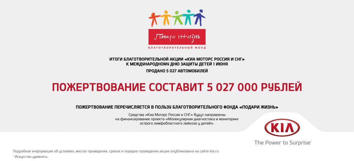 Kia Motors Russia & CIS завершила благотворительную акцию в пользу Фонда «Подари жизнь»