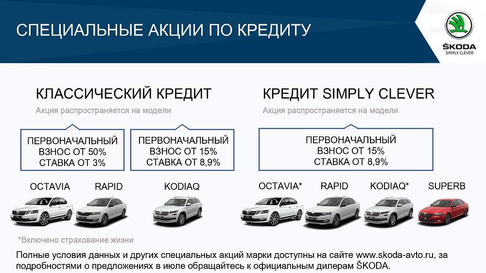 Привлекательные предложения для клиентов SKODA в июле (2)