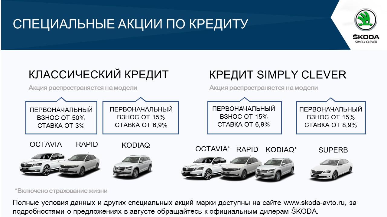 Специальные предложения для клиентов SKODA в августе (3)
