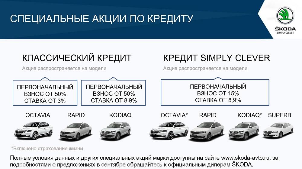 SKODA акции по кредитам 7 машин