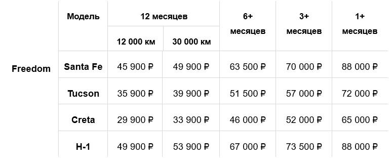 Mobility_price Hyundai