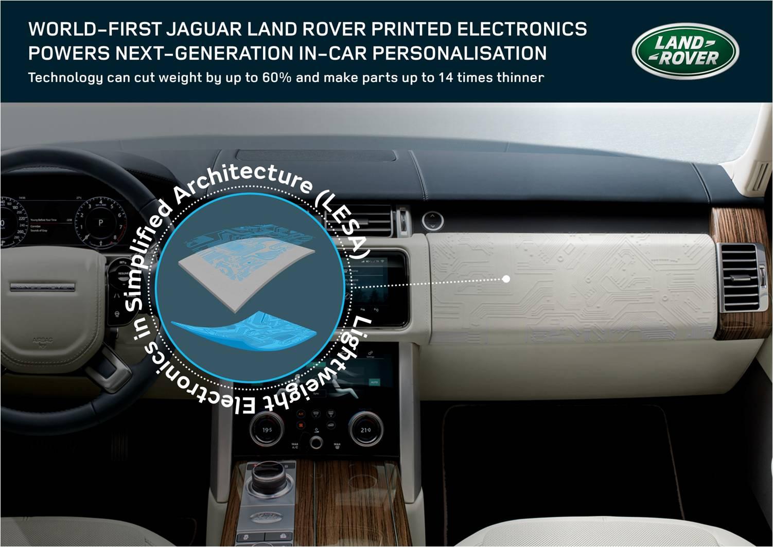 Jaguar Land Rover LESA
