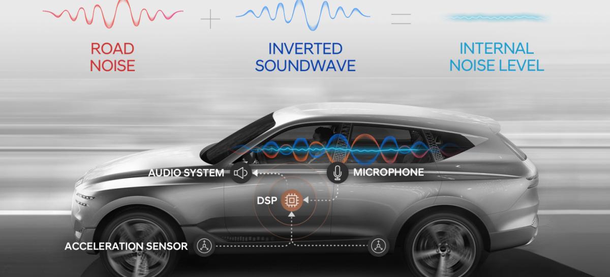 Hyundai Motor начала разработку своей системы активного шумоподавления
